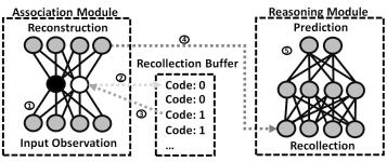 DualModel1-1